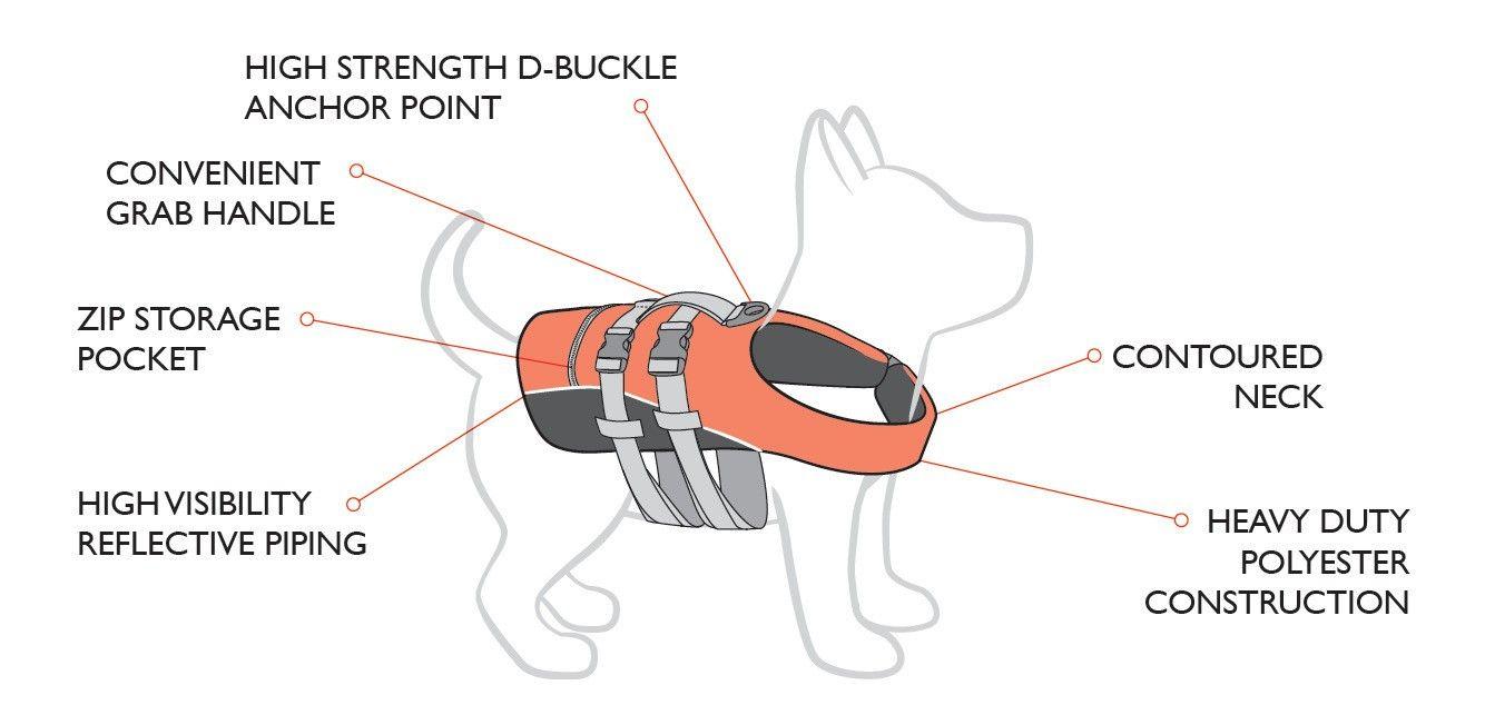 EzyDog Micro DFD - Schwimmweste für kleine Hunde